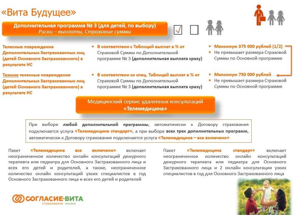 """Накопительная Программа Страхования жизни """"Вита-Будущее"""""""